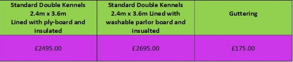 Standard Double Kennels: 2.4m x 3.6m Lined with ply-board and insulated £2495. Standard Double Kennels: 2.4m x 3.6m lined with washable parlor board and insulated £2695. Guttering: £175.